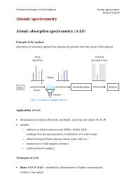 en asfa au koplik atomic spectrometry atomic absorption