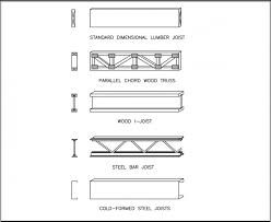 Residential Steel Beam Span Table by Structural Design Of Wood Framing For The Home Inspector Internachi