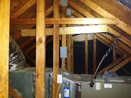 wall of defects forthright home inspector north carolina triad