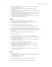 Job Hopper Resume Examples by Front Matter Safety Of Dietary Supplements For Horses Dogs And