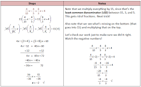 solving algebraic equations she loves math