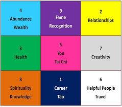 Modren Feng Shui Bedroom Colors List Think The Position Of Your - Best feng shui bedroom colors