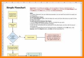 4 flow chart excel informal letter