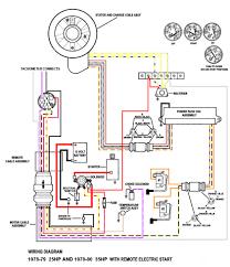 wiring diagram yamaha outboard motor wiring schematics schematic