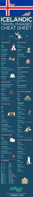 travel phrases images Essential icelandic travel phrase guide and pronunciation jpg