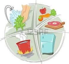 hygi e alimentaire en cuisine hygiène alimentaire banque d images vecteurs et illustrations
