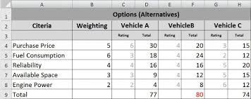 Decision Matrix Excel Template The Right Decision A Decision Matrix