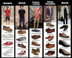 matching shoes for him and i made a visual beginner s guide to choosing appropriate shoes
