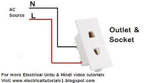 how to do electrical outlet wiring plug socket electrical