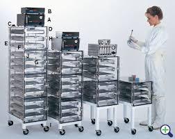 Faraccators Dry Nitrogen Storage Cabinets For Static Sensitive
