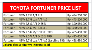 harga lexus es indonesia 2015 toyota fortuner price list car reviews pinterest toyota