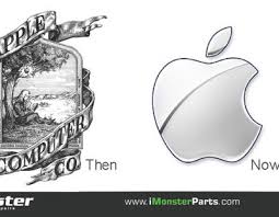 what does the apple logo mean u2013 imonsterparts