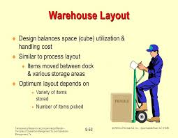 warehouse layout design principles operations management layout strategy chapter 9 ppt download
