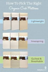 Crib Mattresses For Sale by Best 25 Crib Mattress Ideas Only On Pinterest Toddler Reading