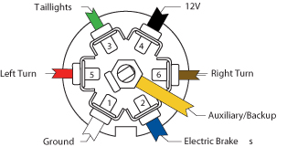 7 wire trailer plug wiring diagram wiring diagram and schematic