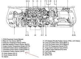 diagram kia sedona engine wiring diagrams instruction