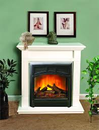 how to start fireplace binhminh decoration