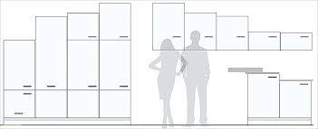 hauteur d une cuisine hauteur plan de travail hauteur d cuisine inspirational cuisine