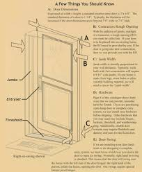 exterior wall thickness doors legacy forge