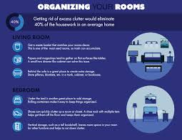 tips on how to organize your house chesmont storage