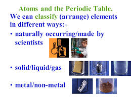 Solid Liquid Gas Periodic Table Atoms And The Periodic Table Presentation Chemistry Sliderbase