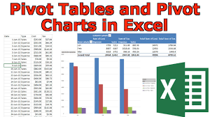 pivot tables and vlookups in excel pivot tables and pivot charts in microsoft excel introduction youtube
