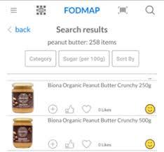 fod map foodmaestro breakfast inspiration for low fodmap diet