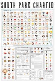 Curtain Call Costumes Size Chart by Pop Chart Lab Design Data U003d Delight Prints U003e Movies Tv