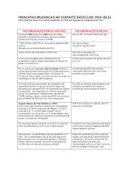 principais mudanças no suporte básico documents