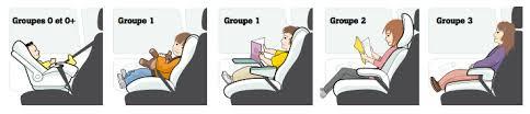 siège auto sécurité routière siège auto 95 des parents ne savent pas l installer