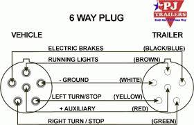 6 plug trailer wiring diagram 6 plug diagram chevy truck rv plug