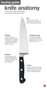 basic kitchen knives 15 best premium kitchen knives images on kitchen