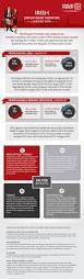 nissan australia job vacancies 87 best graphics images on pinterest infographics computer