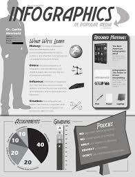 Soapstone For A Modest Proposal Would A Course Syllabus Be Better As An Infographic U2013 The Visual
