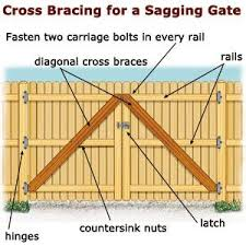 Best 25 Fence gate design ideas on Pinterest