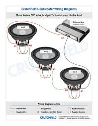 subwoofer wiring diagrams dvc ohm 2ch wiring diagram components