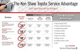 toyota credit canada phone number service department ken shaw toyota