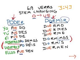 6a stem changing verbs poder dormir language spanish spanish