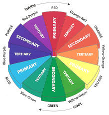 opposite colours healthy living colors pyschological and emotional meanings