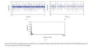 dansk design h rth academic onefile document intelligent mechanical fault