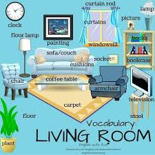 Living Room Furniture Names Bedroom Furniture Names In Large Size Of Living Types Of