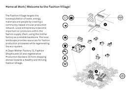 Supply Chain Fashion Industry Home At Work Changemakers