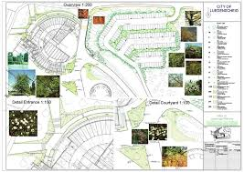 Backyard Planning Software by Plantare Gallery Landscape Architecture Software Planting Plan