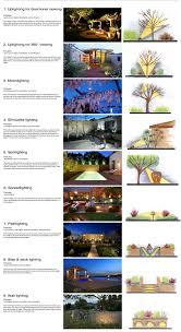Outdoor Lighting Effects Residential Lighting Residential Lighting Design And Outdoor