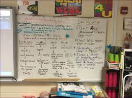 kitchen bulletin board ideas cafeteria bulletin boards