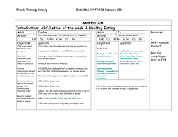 healthy eating weekly plan eyfs by missncampbell teaching