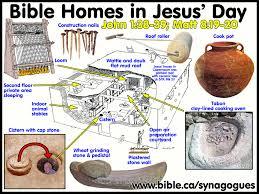 jesus master builder carpenter stonemason creator build temple church