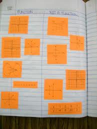 math u003d love algebra 1 interactive notebook entries over functions