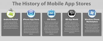 blackberry app world for android history of mobile app stores infographic