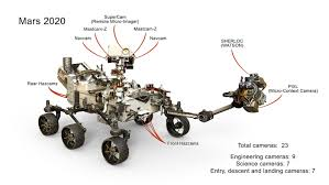 New Hampshire How Long Does It Take To Travel To Mars images News next mars rover will have 23 39 eyes 39 jpg